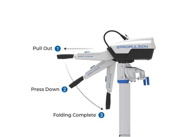 epropulsion electro motor for boat solar energy enviromental green friendly