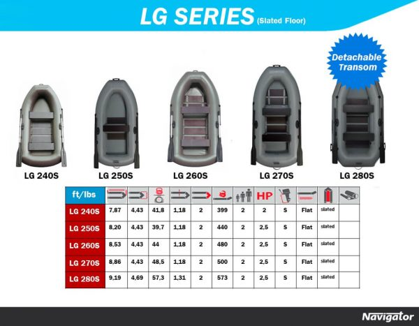 Comparison chart of Navigator rowing inflatable boats LG-series.
