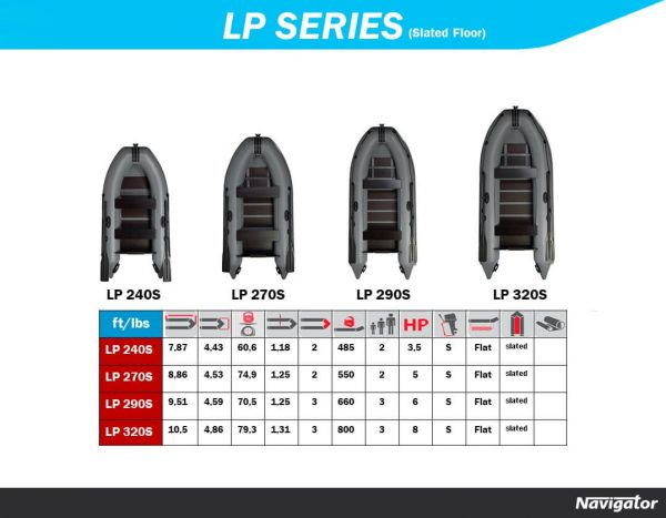 Comparison chart of Navigator rowing inflatable boats LP-series.